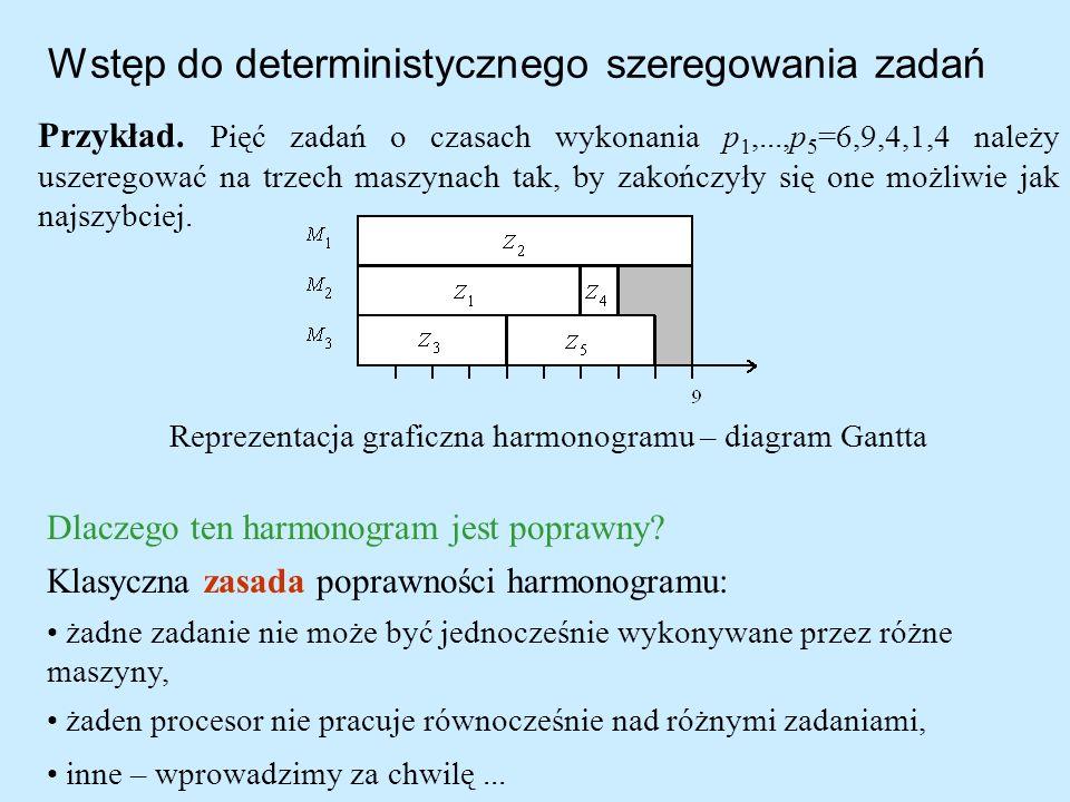 Wstęp do deterministycznego szeregowania zadań Reprezentacja graficzna harmonogramu – diagram Gantta Przykład. Pięć zadań o czasach wykonania p 1,...,