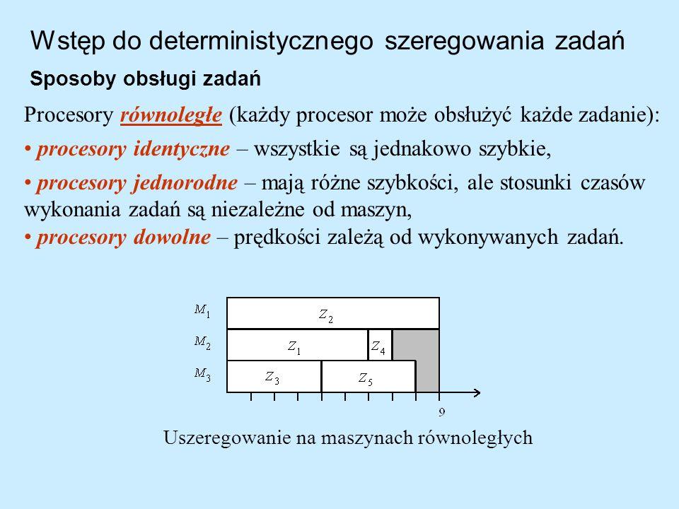 Wstęp do deterministycznego szeregowania zadań Sposoby obsługi zadań Procesory równoległe (każdy procesor może obsłużyć każde zadanie): procesory iden