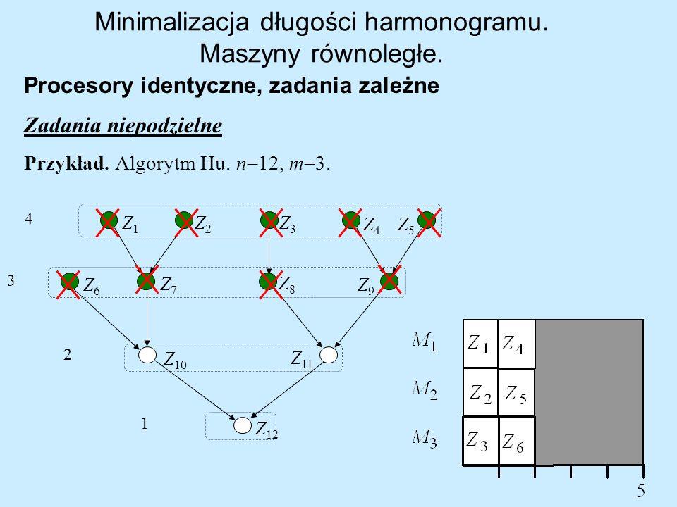 Minimalizacja długości harmonogramu. Maszyny równoległe. Procesory identyczne, zadania zależne Zadania niepodzielne Przykład. Algorytm Hu. n=12, m=3.