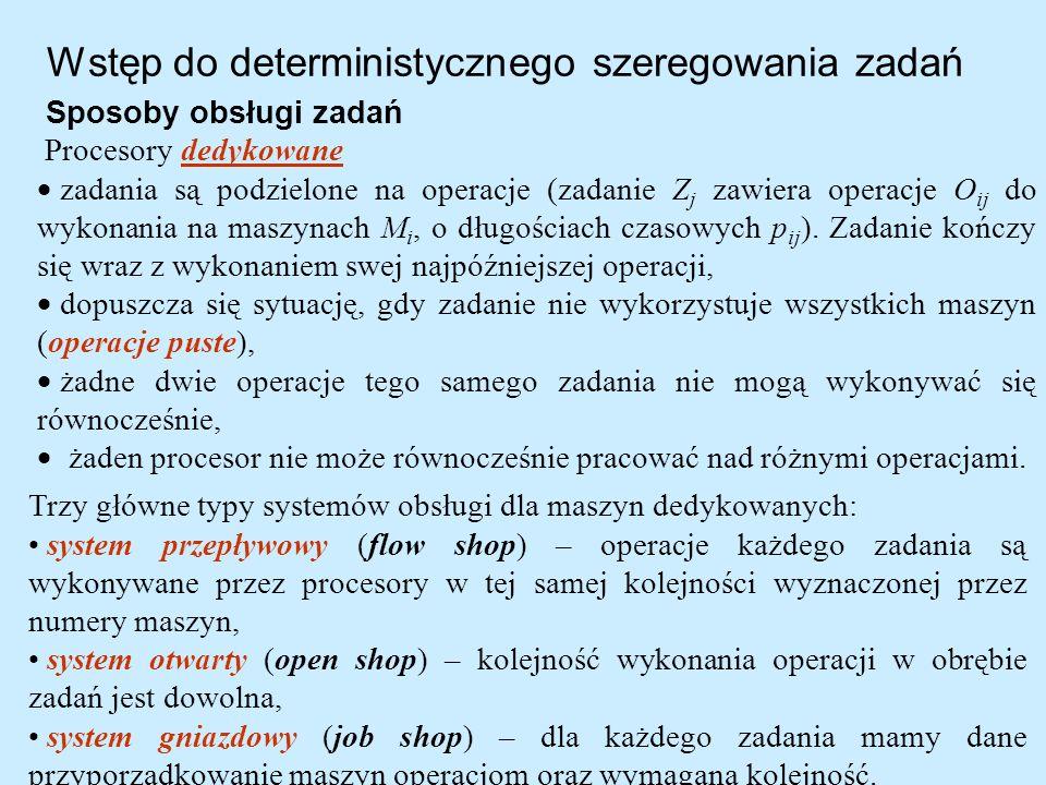 Wstęp do deterministycznego szeregowania zadań Sposoby obsługi zadań Procesory dedykowane zadania są podzielone na operacje (zadanie Z j zawiera opera