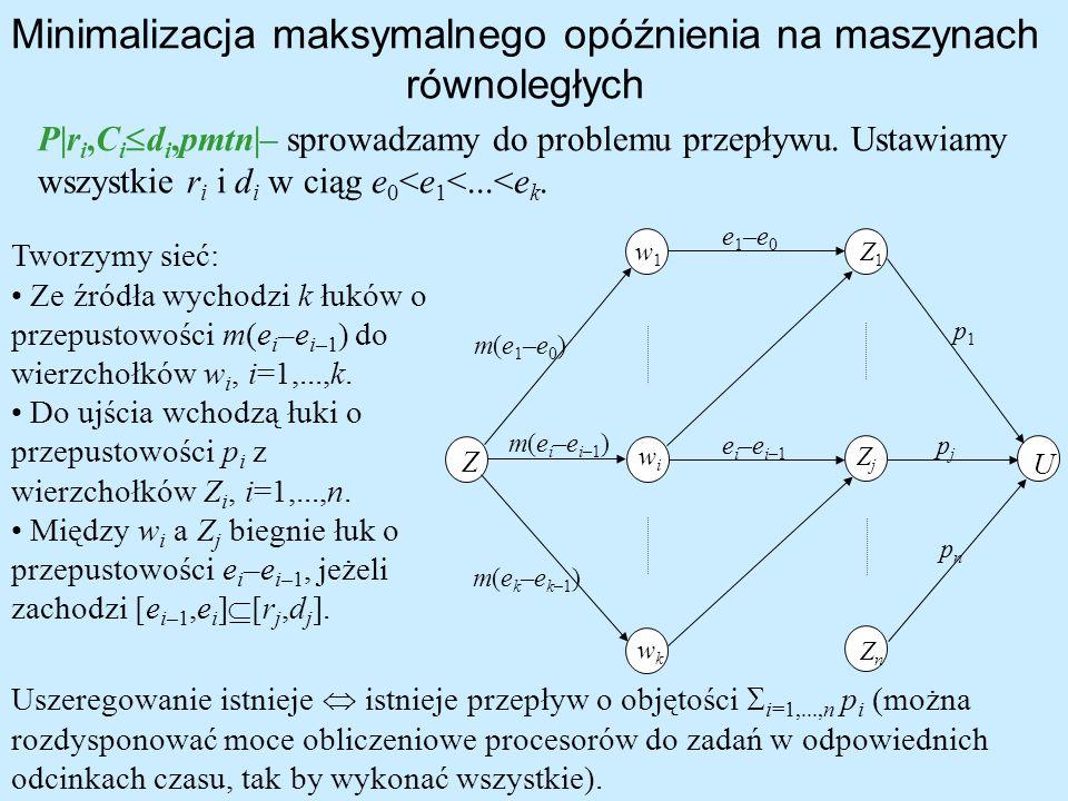 Minimalizacja maksymalnego opóźnienia na maszynach równoległych P r i,C i d i,pmtn – sprowadzamy do problemu przepływu. Ustawiamy wszystkie r i i d i