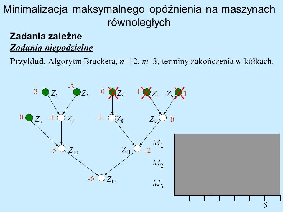 Z1Z1 Z2Z2 Z3Z3 Z4Z4 Z5Z5 Z7Z7 Z6Z6 Z 10 Z9Z9 Z8Z8 Z 11 Z 12 Minimalizacja maksymalnego opóźnienia na maszynach równoległych Zadania zależne Zadania ni