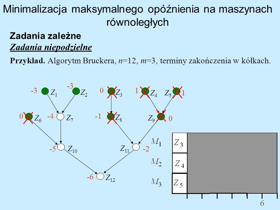 Z1Z1 Z2Z2 Z3Z3 Z4Z4 Z5Z5 Z7Z7 Z6Z6 Z 10 Z9Z9 Z8Z8 Z 11 Z 12 -6 -5-2 0-4 0 -3 0 1 1 Minimalizacja maksymalnego opóźnienia na maszynach równoległych Zad