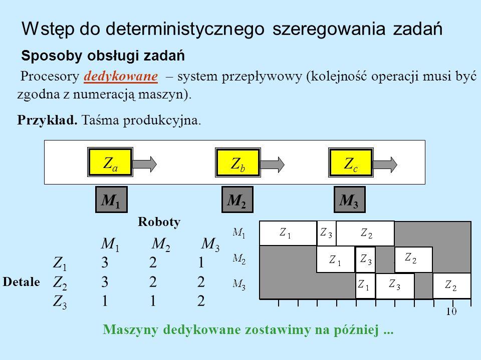 Wstęp do deterministycznego szeregowania zadań Sposoby obsługi zadań Procesory dedykowane – system przepływowy (kolejność operacji musi być zgodna z n