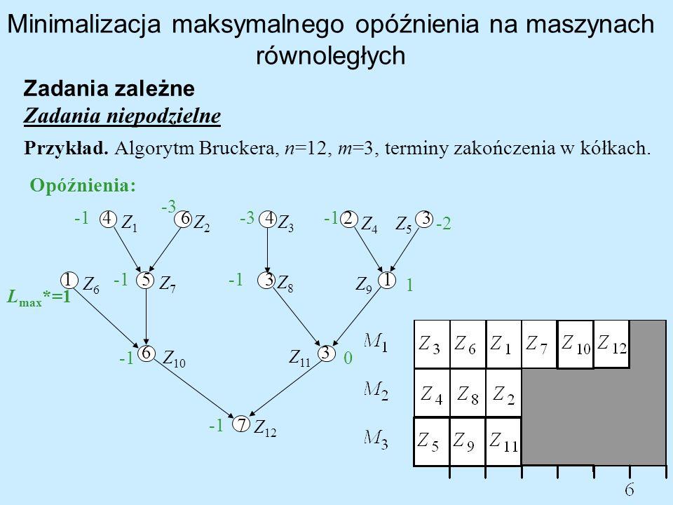 Minimalizacja maksymalnego opóźnienia na maszynach równoległych Zadania zależne Zadania niepodzielne Przykład. Algorytm Bruckera, n=12, m=3, terminy z
