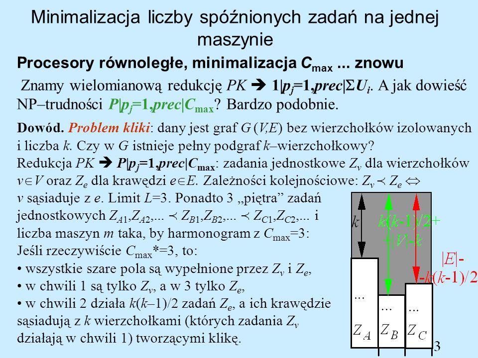 Minimalizacja liczby spóźnionych zadań na jednej maszynie Procesory równoległe, minimalizacja C max... znowu Znamy wielomianową redukcję PK 1 p j =1,p