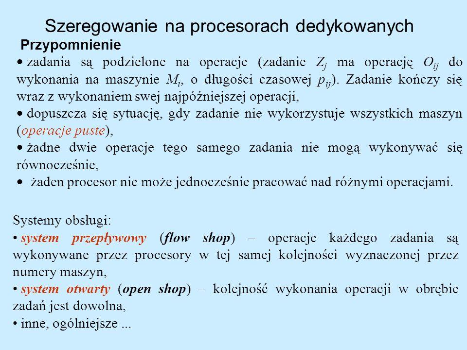 Szeregowanie na procesorach dedykowanych Przypomnienie zadania są podzielone na operacje (zadanie Z j ma operację O ij do wykonania na maszynie M i, o