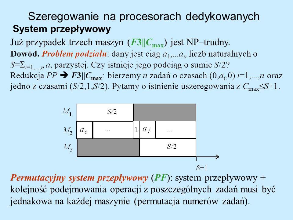 Szeregowanie na procesorach dedykowanych System przepływowy Już przypadek trzech maszyn (F3  C max ) jest NP–trudny. Dowód. Problem podziału: dany jes