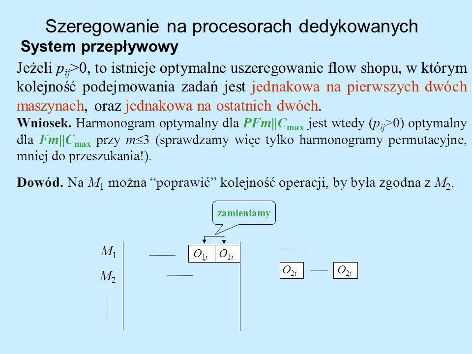 Szeregowanie na procesorach dedykowanych System przepływowy Jeżeli p ij >0, to istnieje optymalne uszeregowanie flow shopu, w którym kolejność podejmo