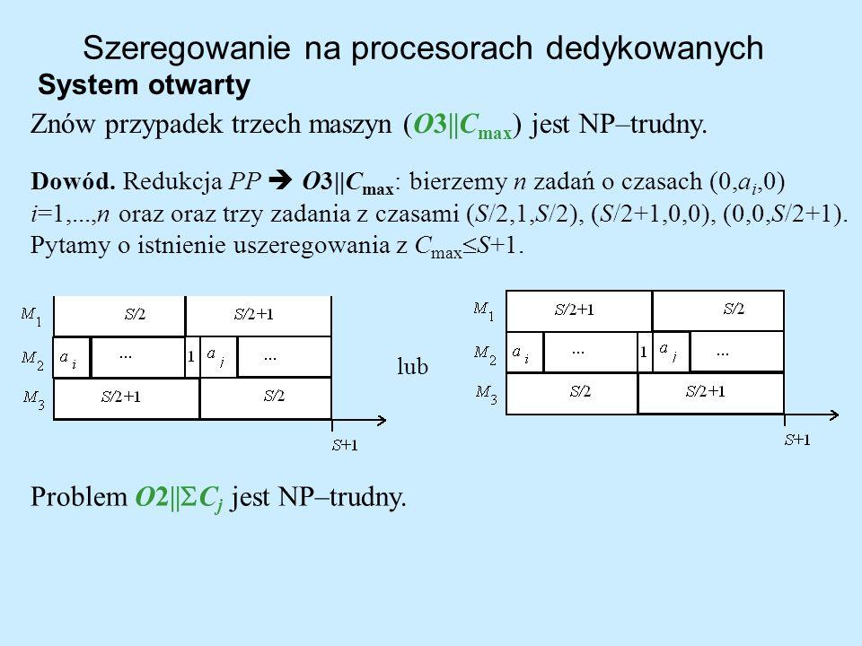 Szeregowanie na procesorach dedykowanych System otwarty Znów przypadek trzech maszyn (O3  C max ) jest NP–trudny. Problem O2   C j jest NP–trudny. Dow