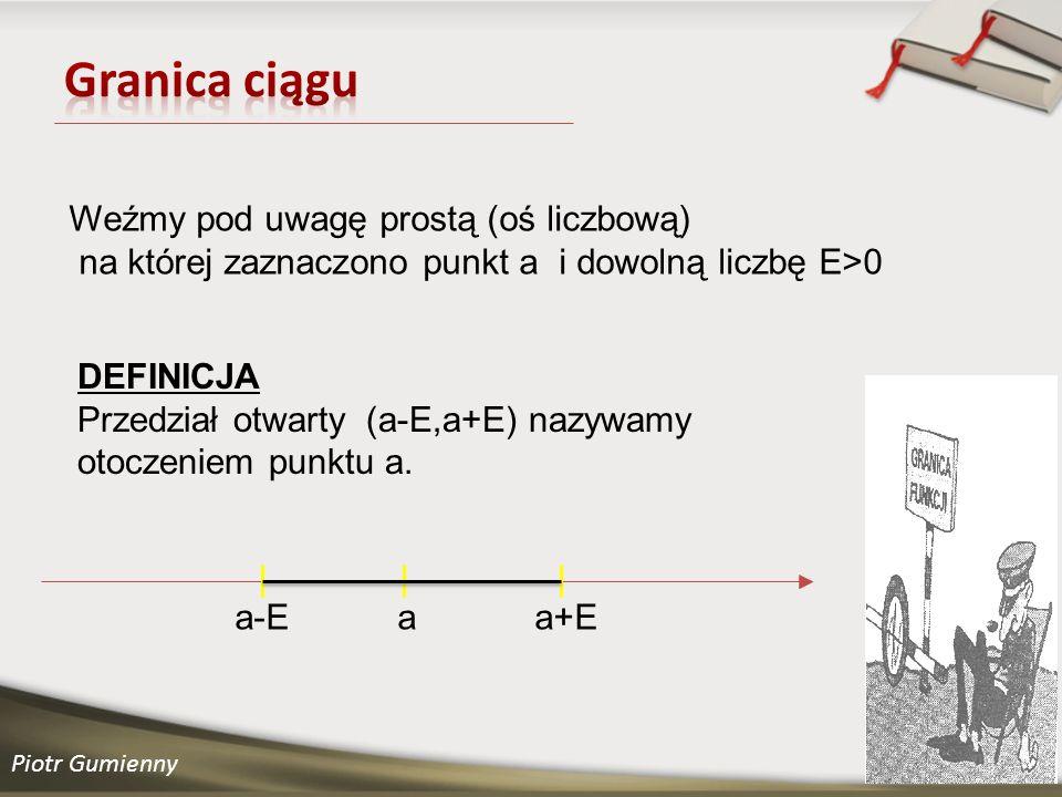 Piotr Gumienny Weźmy pod uwagę prostą (oś liczbową) na której zaznaczono punkt a i dowolną liczbę E>0 DEFINICJA Przedział otwarty (a-E,a+E) nazywamy otoczeniem punktu a.
