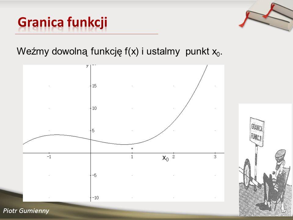 Piotr Gumienny Weźmy dowolną funkcję f(x) i ustalmy punkt x 0. x0x0
