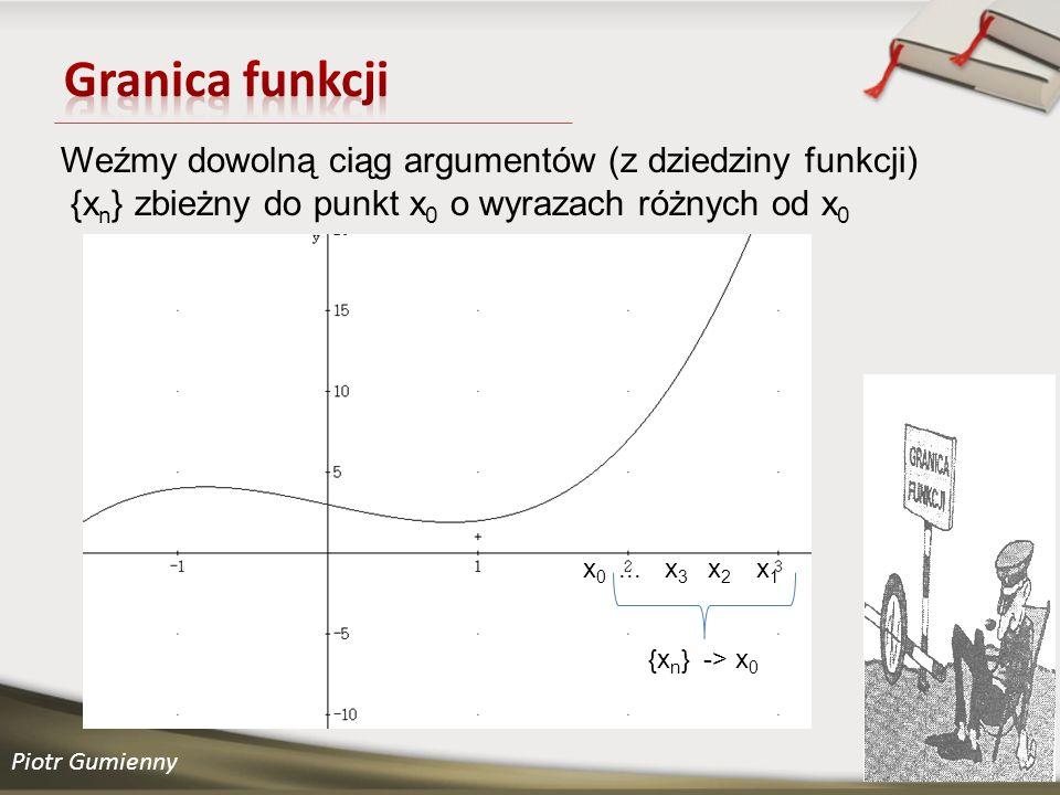 Piotr Gumienny Weźmy dowolną ciąg argumentów (z dziedziny funkcji) {x n } zbieżny do punkt x 0 o wyrazach różnych od x 0 x 0...