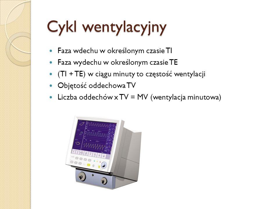 Cykl wentylacyjny Faza wdechu w określonym czasie TI Faza wydechu w określonym czasie TE (TI + TE) w ciągu minuty to częstość wentylacji Objętość odde