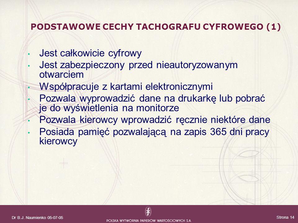 Dr B.J. Naumienko 05-07-05 Strona 14 Jest całkowicie cyfrowy Jest zabezpieczony przed nieautoryzowanym otwarciem Współpracuje z kartami elektronicznym