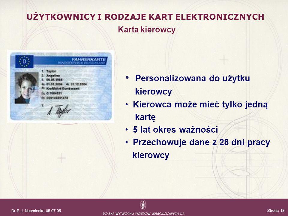 Dr B.J. Naumienko 05-07-05 Strona 18 Personalizowana do użytku kierowcy Kierowca może mieć tylko jedną kartę 5 lat okres ważności Przechowuje dane z 2