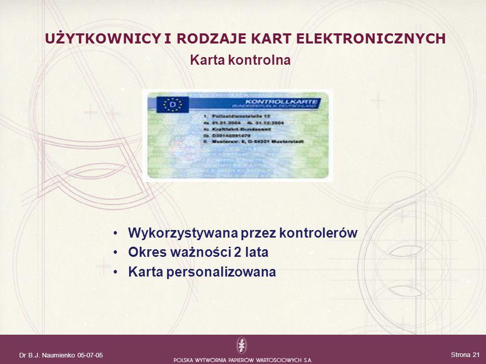 Dr B.J. Naumienko 05-07-05 Strona 21 Wykorzystywana przez kontrolerów Okres ważności 2 lata Karta personalizowana Karta kontrolna UŻYTKOWNICY I RODZAJ