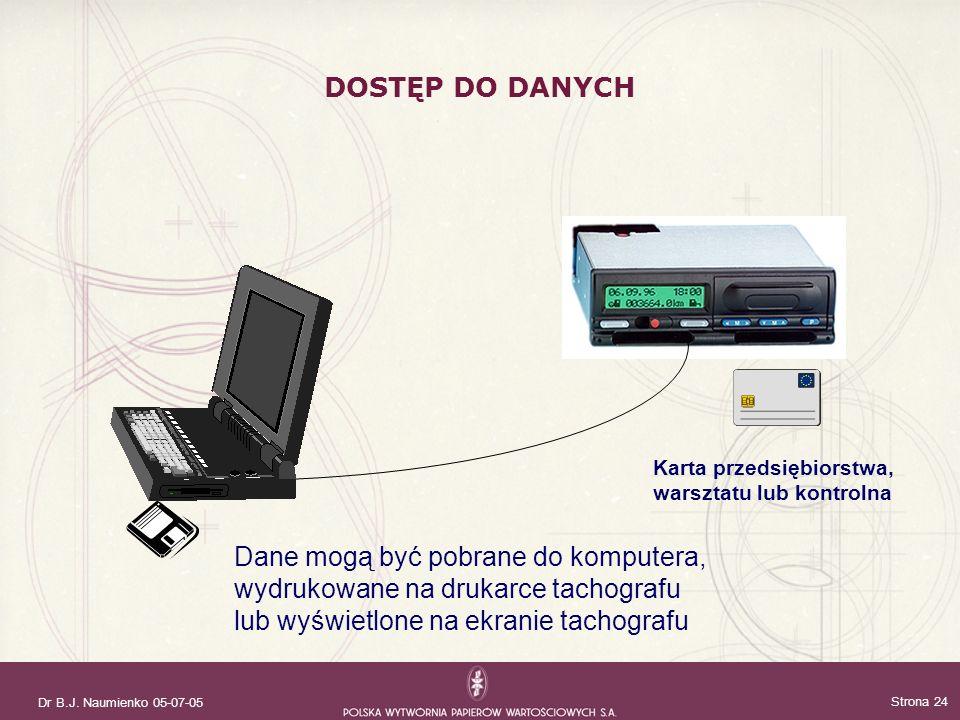 Dr B.J. Naumienko 05-07-05 Strona 24 DOSTĘP DO DANYCH Dane mogą być pobrane do komputera, wydrukowane na drukarce tachografu lub wyświetlone na ekrani