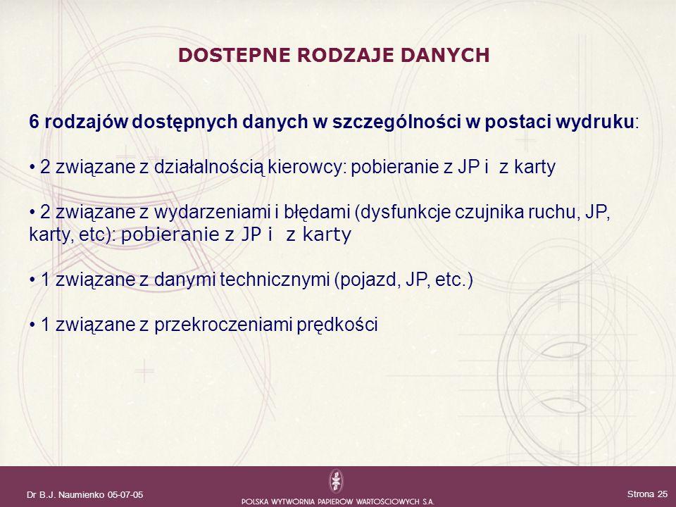 Dr B.J. Naumienko 05-07-05 Strona 25 DOSTEPNE RODZAJE DANYCH 6 rodzajów dostępnych danych w szczególności w postaci wydruku: 2 związane z działalności