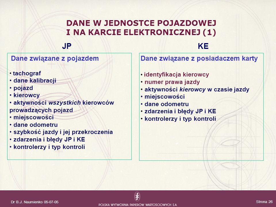 Dr B.J. Naumienko 05-07-05 Strona 26 DANE W JEDNOSTCE POJAZDOWEJ I NA KARCIE ELEKTRONICZNEJ (1) Dane związane z pojazdem tachograf dane kalibracji poj