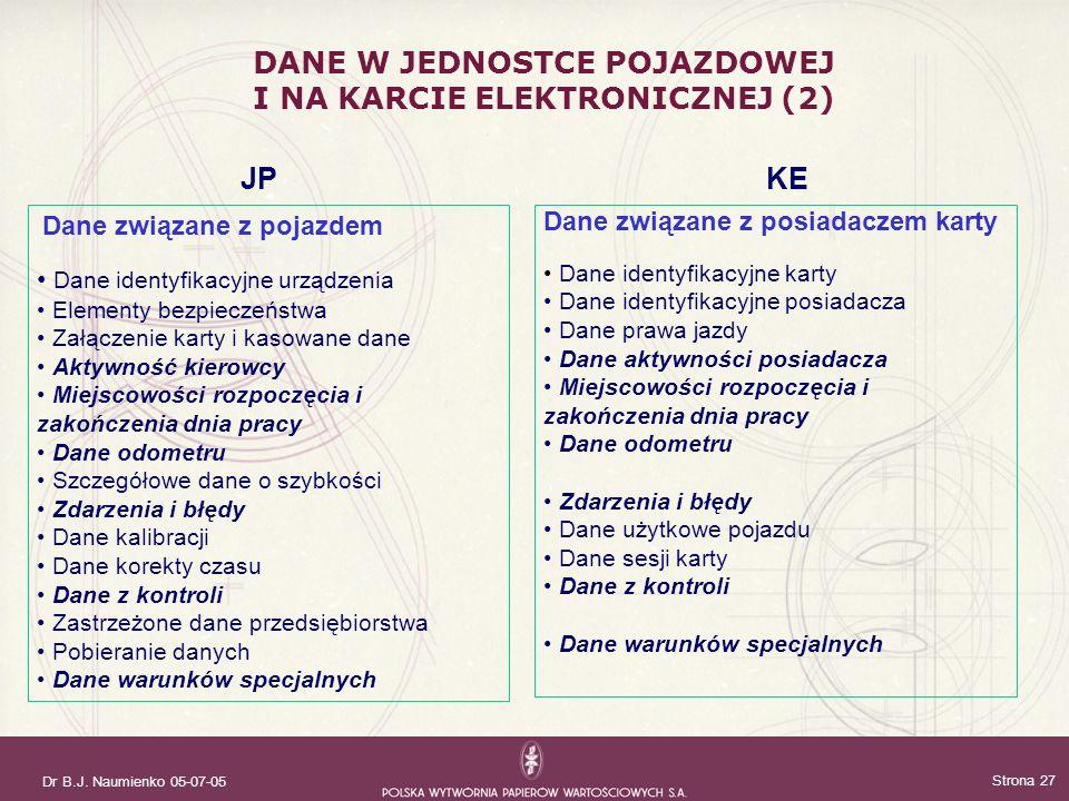 Dr B.J. Naumienko 05-07-05 Strona 27 DANE W JEDNOSTCE POJAZDOWEJ I NA KARCIE ELEKTRONICZNEJ (2) Dane związane z pojazdem Dane identyfikacyjne urządzen