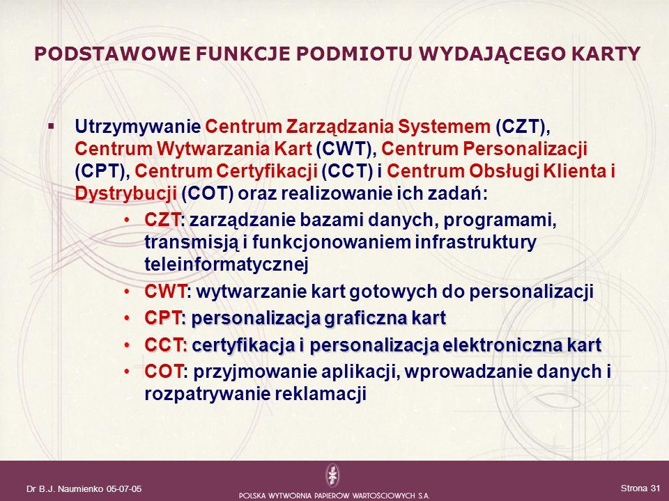 Dr B.J. Naumienko 05-07-05 Strona 31 Utrzymywanie Centrum Zarządzania Systemem (CZT), Centrum Wytwarzania Kart (CWT), Centrum Personalizacji (CPT), Ce