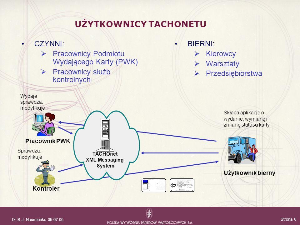 Dr B.J. Naumienko 05-07-05 Strona 7 ARCHITEKTURA TRANSMISJI W TACHONECIE