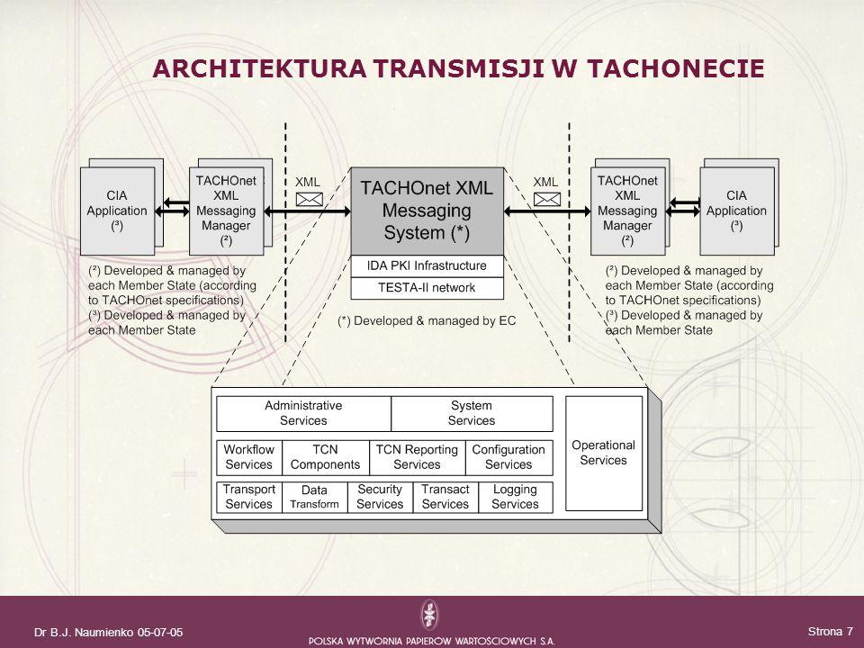 CELE SYSTEMOWE I REGULACJE PRAWNE SYSTEM TACHOGRAFÓW CYFROWYCH