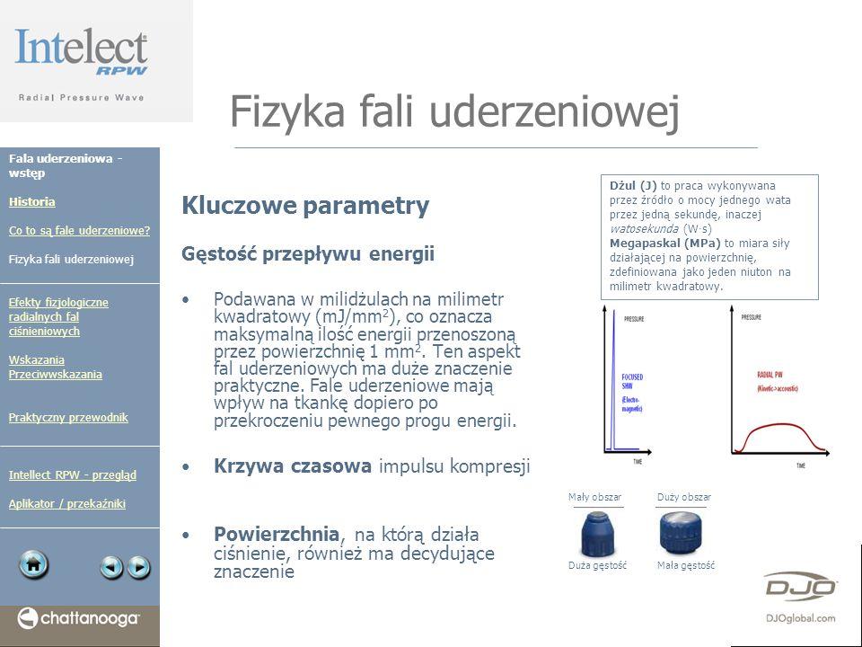 Fizyka fali uderzeniowej Kluczowe parametry Gęstość przepływu energii Podawana w milidżulach na milimetr kwadratowy (mJ/mm 2 ), co oznacza maksymalną