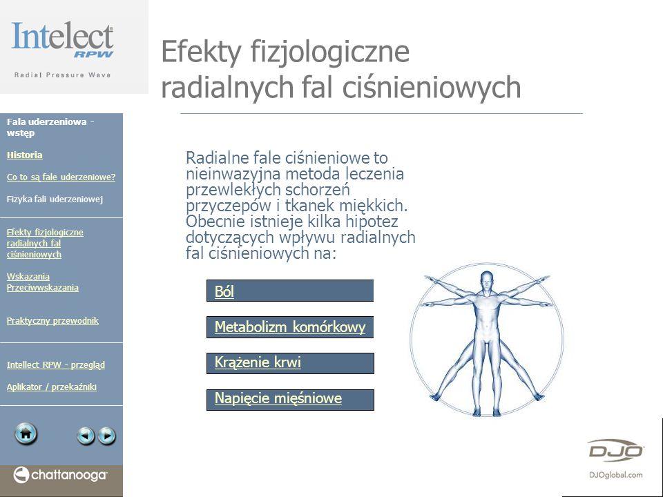 Efekty fizjologiczne radialnych fal ciśnieniowych Radialne fale ciśnieniowe to nieinwazyjna metoda leczenia przewlekłych schorzeń przyczepów i tkanek