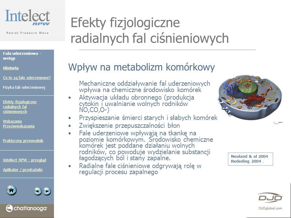 Efekty fizjologiczne radialnych fal ciśnieniowych Wpływ na metabolizm komórkowy Mechaniczne oddziaływanie fal uderzeniowych wpływa na chemiczne środow
