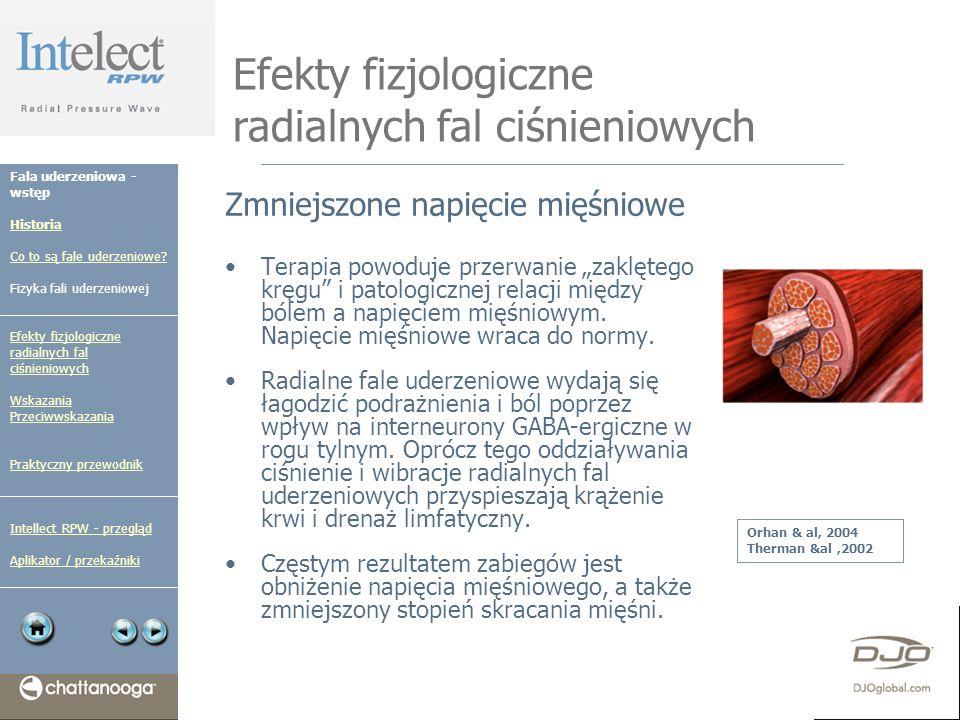 Efekty fizjologiczne radialnych fal ciśnieniowych Zmniejszone napięcie mięśniowe Terapia powoduje przerwanie zaklętego kręgu i patologicznej relacji m