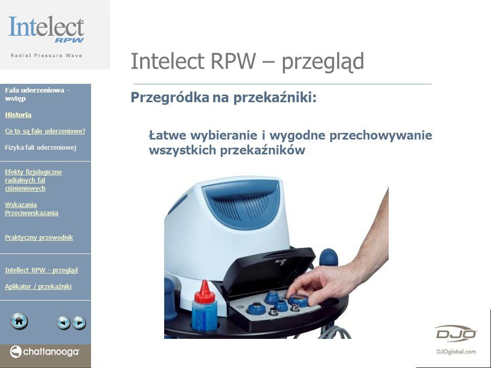 Intelect RPW – przegląd Przegródka na przekaźniki: Łatwe wybieranie i wygodne przechowywanie wszystkich przekaźników Fala uderzeniowa - wstęp Historia