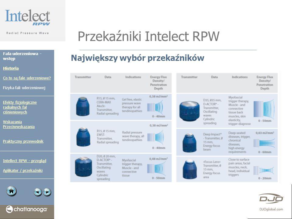 Przekaźniki Intelect RPW Największy wybór przekaźników Fala uderzeniowa - wstęp Historia Co to są fale uderzeniowe? Fizyka fali uderzeniowej Efekty fi