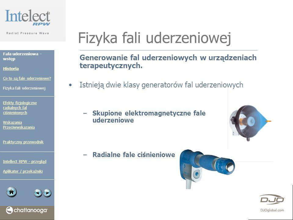 Fizyka fali uderzeniowej Generowanie fal uderzeniowych w urządzeniach terapeutycznych. Istnieją dwie klasy generatorów fal uderzeniowych –Skupione ele