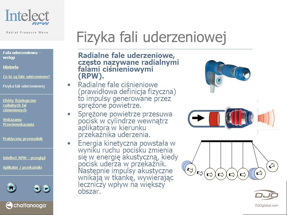 Fizyka fali uderzeniowej Radialne fale uderzeniowe, często nazywane radialnymi falami ciśnieniowymi (RPW). Radialne fale ciśnieniowe (prawidłowa defin