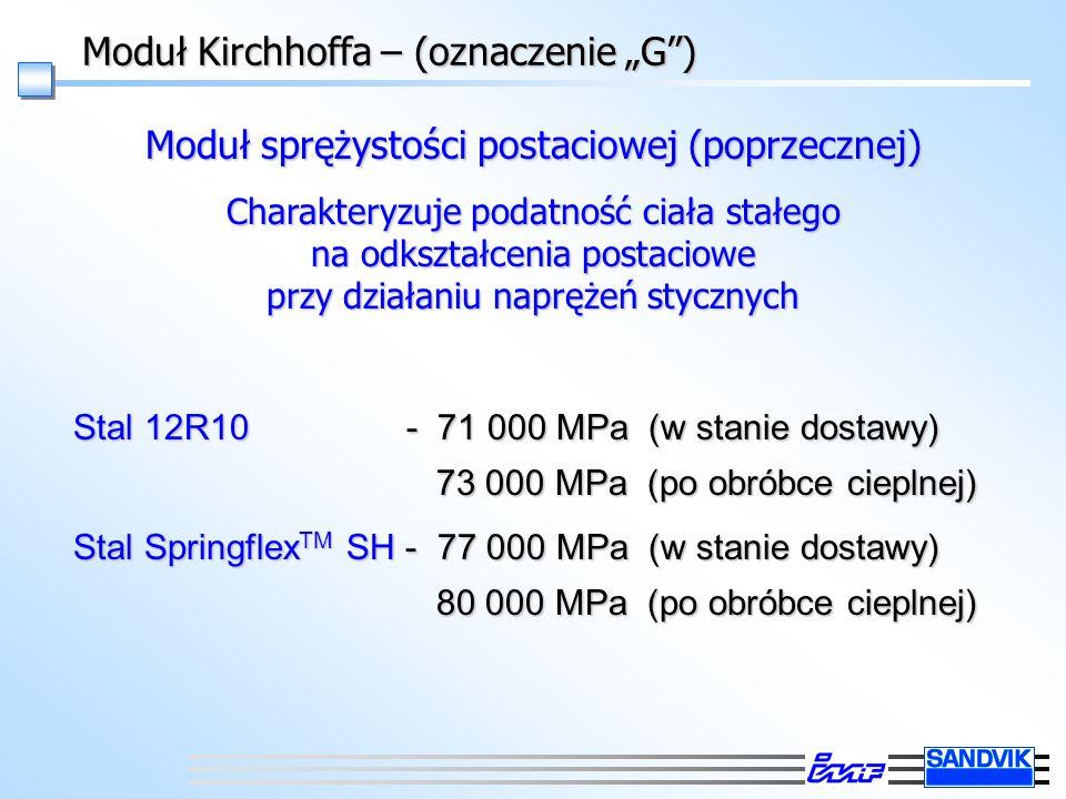 Moduł Kirchhoffa – (oznaczenie G) Moduł sprężystości postaciowej (poprzecznej) Charakteryzuje podatność ciała stałego na odkształcenia postaciowe przy działaniu naprężeń stycznych Stal 12R10 - 71 000 MPa (w stanie dostawy) 73 000 MPa (po obróbce cieplnej) 73 000 MPa (po obróbce cieplnej) Stal Springflex TM SH - 77 000 MPa (w stanie dostawy) 80 000 MPa (po obróbce cieplnej) 80 000 MPa (po obróbce cieplnej)