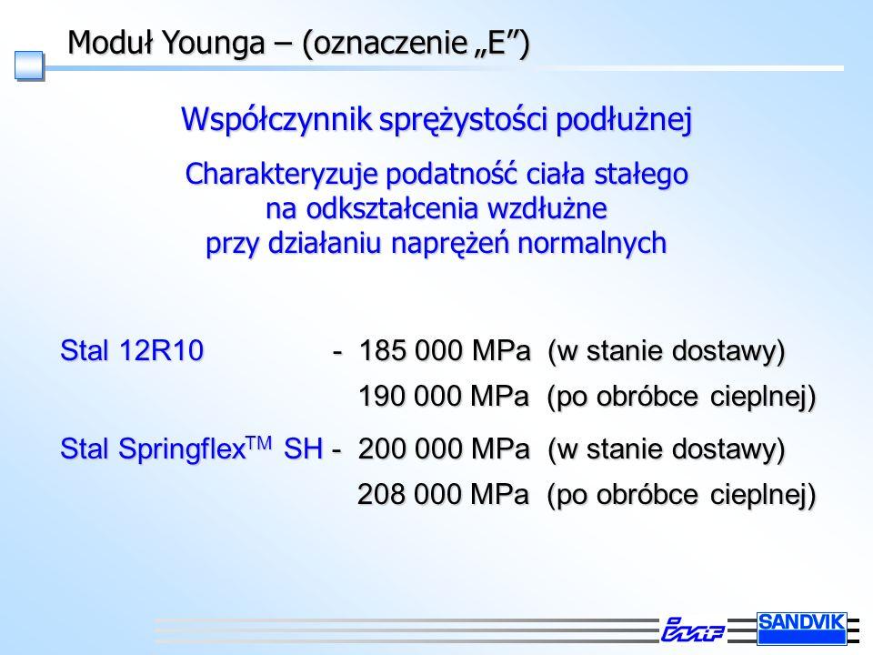 Moduł Younga – (oznaczenie E) Współczynnik sprężystości podłużnej Charakteryzuje podatność ciała stałego na odkształcenia wzdłużne przy działaniu naprężeń normalnych Stal 12R10 - 185 000 MPa (w stanie dostawy) 190 000 MPa (po obróbce cieplnej) 190 000 MPa (po obróbce cieplnej) Stal Springflex TM SH - 200 000 MPa (w stanie dostawy) 208 000 MPa (po obróbce cieplnej) 208 000 MPa (po obróbce cieplnej)