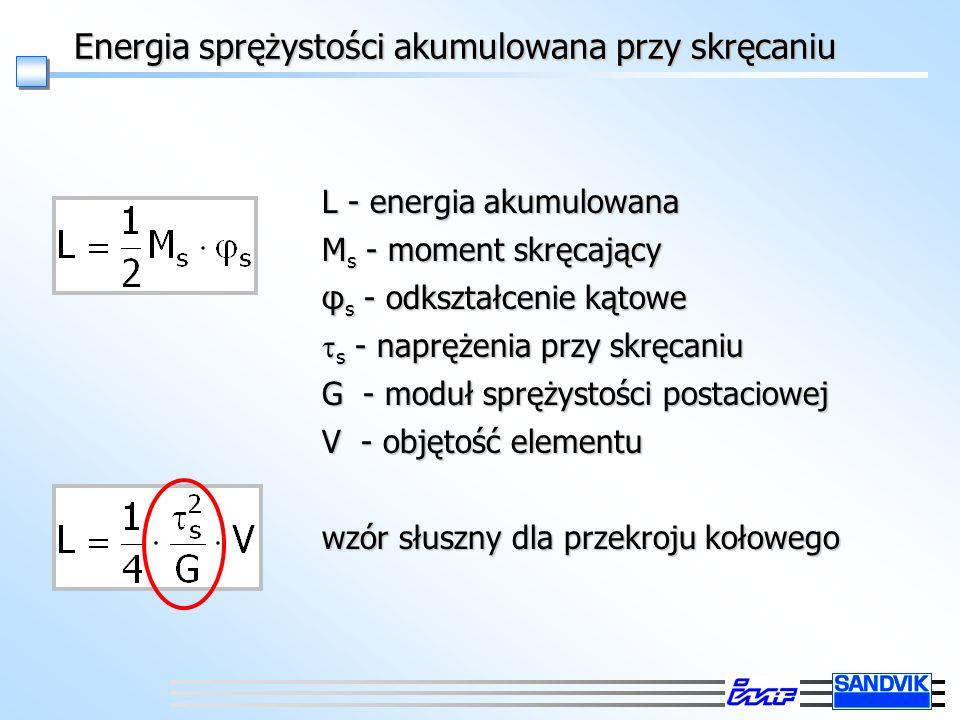 Energia sprężystości akumulowana przy skręcaniu L - energia akumulowana M s - moment skręcający φ s - odkształcenie kątowe s - naprężenia przy skręcan