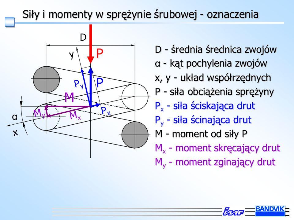 Siły i momenty w sprężynie śrubowej - oznaczenia D D - średnia średnica zwojów α - kąt pochylenia zwojów x, y - układ współrzędnych P - siła obciążenia sprężyny P x - siła ściskająca drut P y - siła ścinająca drut M - moment od siły P M x - moment skręcający drut M y - moment zginający drut α x y P PxPx PyPy P M MxMx MyMy
