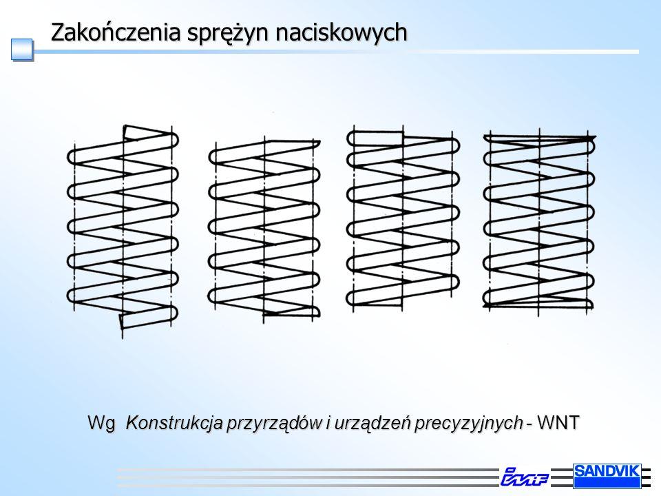 Zakończenia sprężyn naciskowych Wg Konstrukcja przyrządów i urządzeń precyzyjnych - WNT