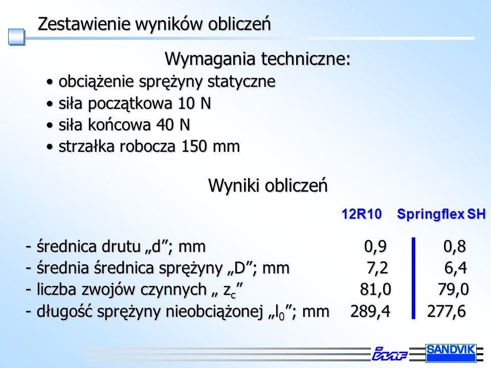 Zestawienie wyników obliczeń Wymagania techniczne: obciążenie sprężyny statyczne obciążenie sprężyny statyczne siła początkowa 10 N siła początkowa 10 N siła końcowa 40 N siła końcowa 40 N strzałka robocza 150 mm strzałka robocza 150 mm Wyniki obliczeń - średnica drutu d; mm 0,9 0,8 - średnia średnica sprężyny D; mm 7,2 6,4 - liczba zwojów czynnych z c 81,0 79,0 - długość sprężyny nieobciążonej l 0 ; mm 289,4 277,6 12R10 Springflex SH 12R10 Springflex SH