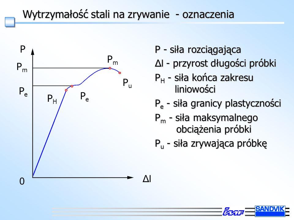 Wytrzymałość stali na zrywanie - oznaczenia P - siła rozciągająca Δl - przyrost długości próbki P H - siła końca zakresu liniowości P e - siła granicy plastyczności P m - siła maksymalnego obciążenia próbki P u - siła zrywająca próbkę P Δl PHPH PePe PmPm PuPu PmPm 0 PePe