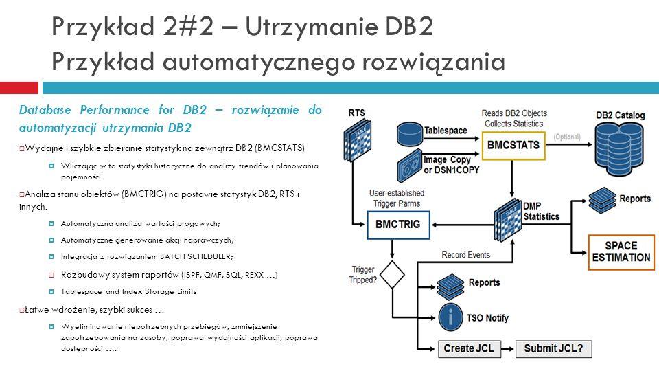 Przykład 2#2 – Utrzymanie DB2 Przykład automatycznego rozwiązania Database Performance for DB2 – rozwiązanie do automatyzacji utrzymania DB2 Wydajne i