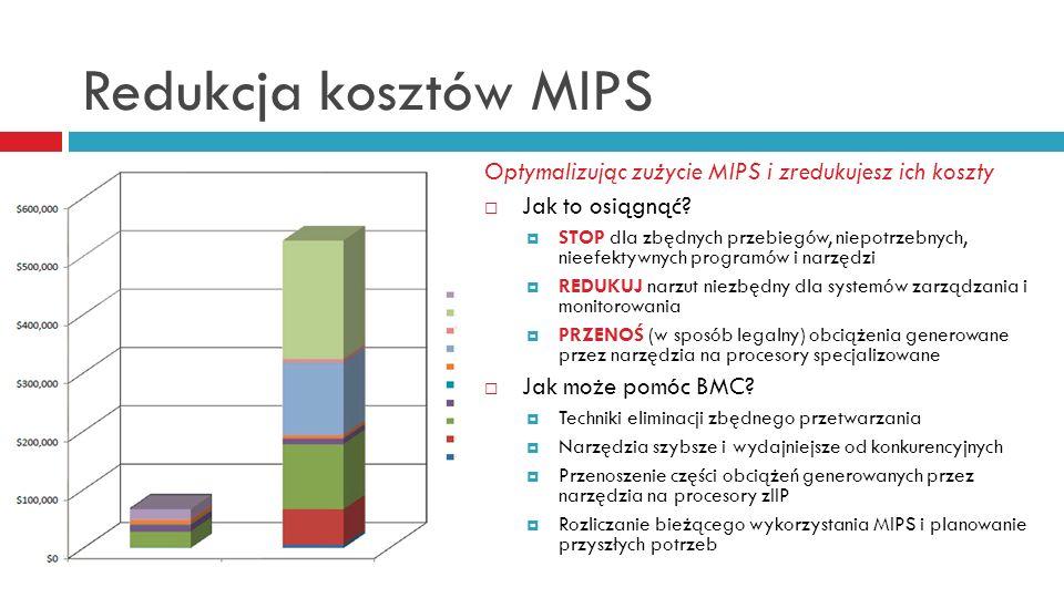 Redukcja kosztów MIPS Optymalizując zużycie MIPS i zredukujesz ich koszty Jak to osiągnąć? STOP dla zbędnych przebiegów, niepotrzebnych, nieefektywnyc