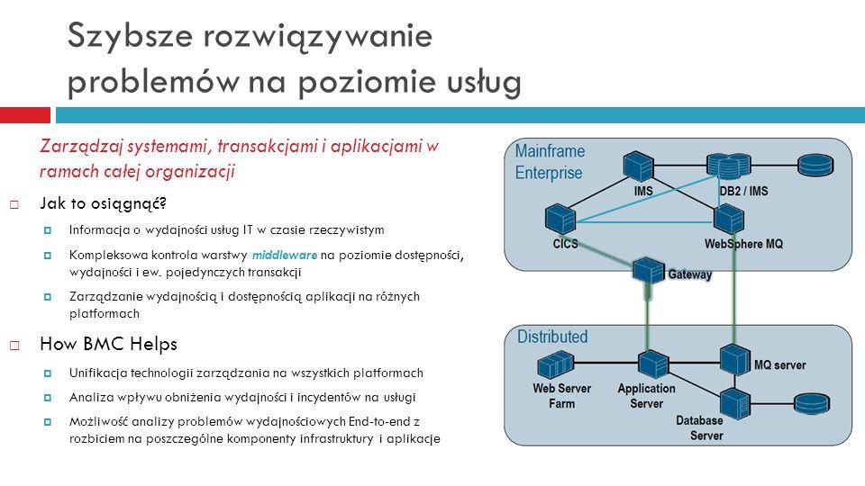 Szybsze rozwiązywanie problemów na poziomie usług Zarządzaj systemami, transakcjami i aplikacjami w ramach całej organizacji Jak to osiągnąć? Informac