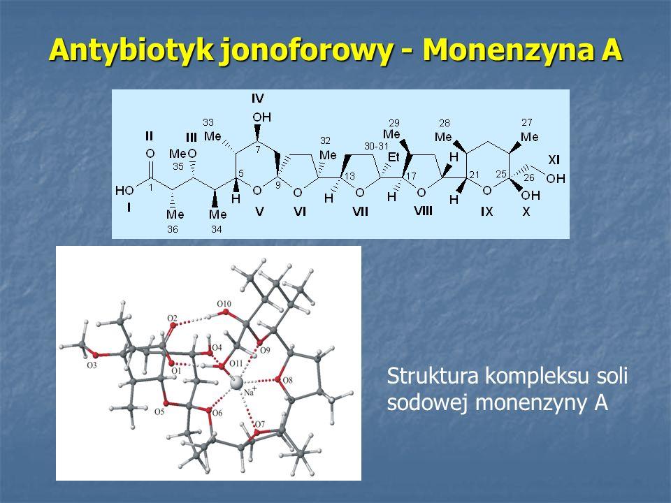 Antybiotyk jonoforowy - Monenzyna A Struktura kompleksu soli sodowej monenzyny A