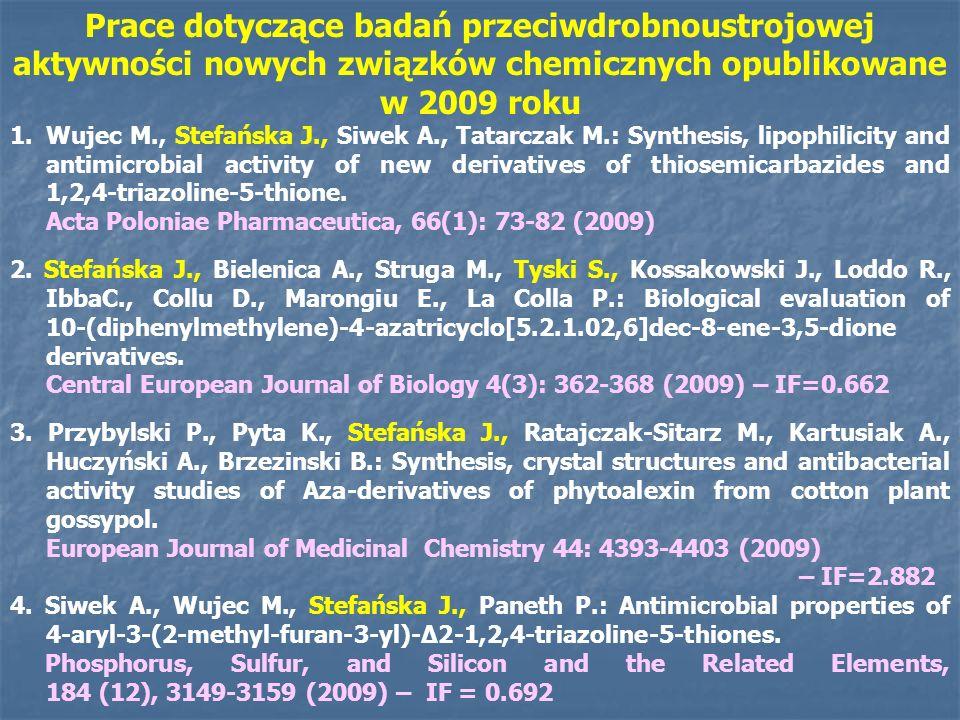 Prace dotyczące badań przeciwdrobnoustrojowej aktywności nowych związków chemicznych opublikowane w 2009 roku 1.Wujec M., Stefańska J., Siwek A., Tatarczak M.: Synthesis, lipophilicity and antimicrobial activity of new derivatives of thiosemicarbazides and 1,2,4-triazoline-5-thione.