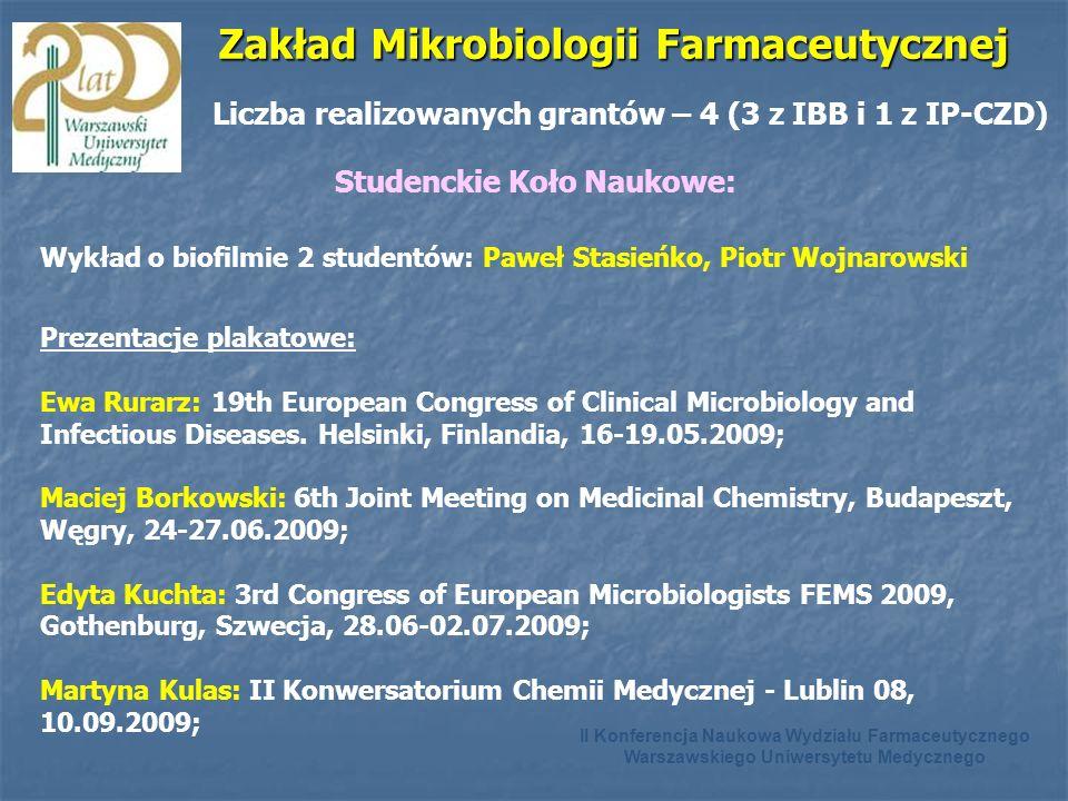Badanie aktywności przeciwdrobnoustrojowej, ocenianej wielkością stref zahamowania wzrostu (mm) oraz wartością minimalnego stężenia hamującego (MIC µg/ml) wzrost szczepów wzorcowych dla monenzyny A i jej estrów 7a-c badany związek badany związek szczep testowy Monenzyna MIC MIC7a 7b 7c S.