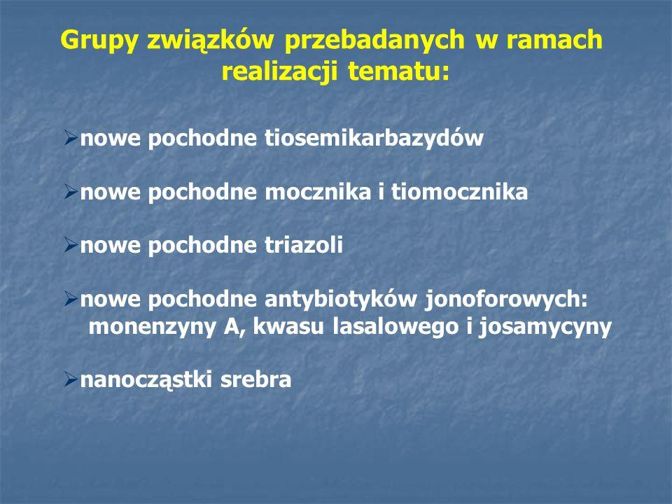 Szczepy wzorcowe, na których prowadzone są badania aktywności przeciwdrobnoustrojowej: Staphylococcus aureus: NCTC 4163, ATCC 25923, ATCC 6538, ATCC 29213; Staphylococcus epidermidis ATCC 12228; Bacillus subtilis ATCC 6633; Bacillus cereus ATCC 11778; Enterococcus hirae ATCC 10541; Micrococcus luteus: ATCC 9341, ATCC 10240; Escherichia coli: ATCC 10538, ATCC 25922, NCTC 8196; Proteus vulgaris NCTC 4635; Pseudomonas aeruginosa: ATCC 15442, ATCC 27853, NCTC 6749; Bordetella bronchiseptica ATCC 4617; Candida albicans: ATCC 10231, ATCC 90028; Candida parapsilosis ATCC 22019.